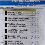 Ottavi di finale maschili - Master 2018