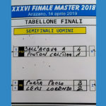 Semifinali Uomini - Master 2018